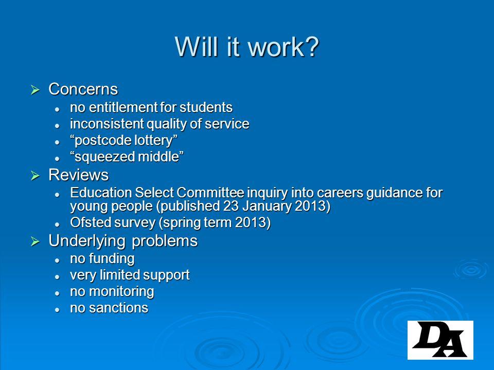 Will it work? Concerns Concerns no entitlement for students no entitlement for students inconsistent quality of service inconsistent quality of servic