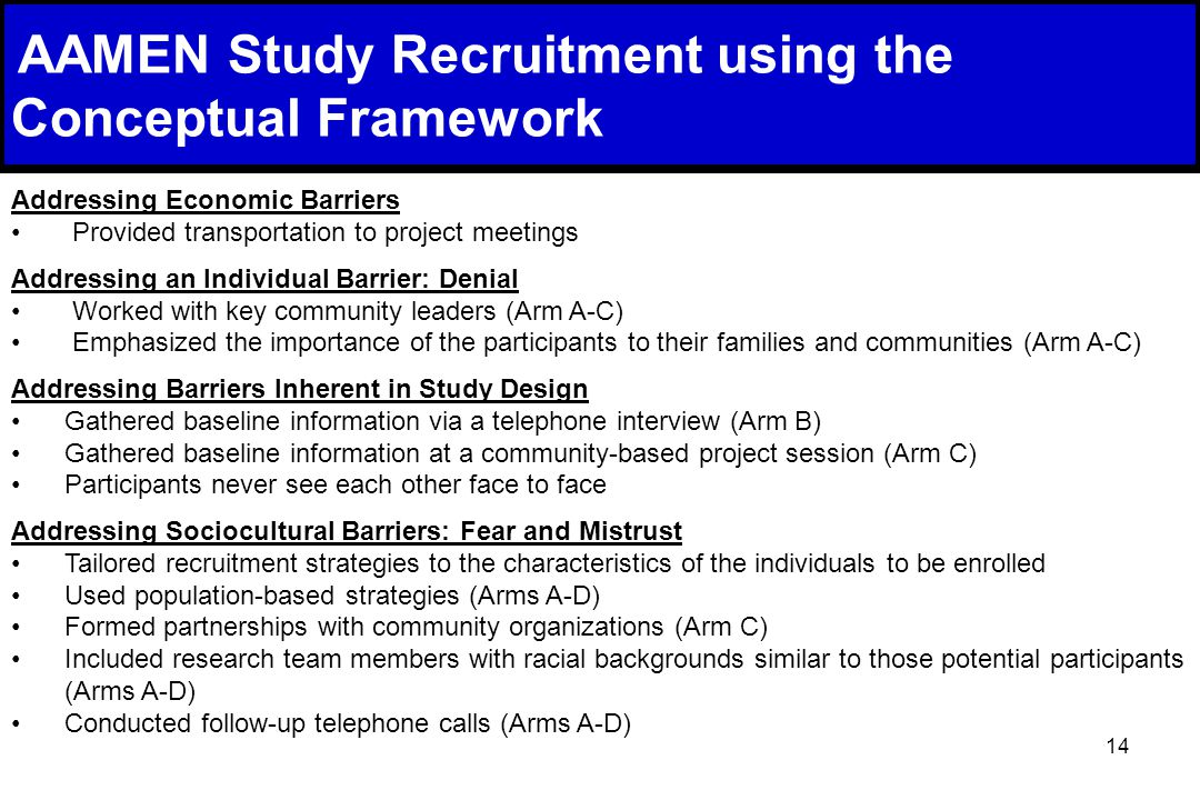 14 AAMEN Study Recruitment using the Conceptual Framework Addressing Economic Barriers Provided transportation to project meetings Addressing an Individual Barrier: Denial Worked with key community leaders (Arm A-C) Emphasized the importance of the participants to their families and communities (Arm A-C) Addressing Barriers Inherent in Study Design Gathered baseline information via a telephone interview (Arm B) Gathered baseline information at a community-based project session (Arm C) Participants never see each other face to face Addressing Sociocultural Barriers: Fear and Mistrust Tailored recruitment strategies to the characteristics of the individuals to be enrolled Used population-based strategies (Arms A-D) Formed partnerships with community organizations (Arm C) Included research team members with racial backgrounds similar to those potential participants (Arms A-D) Conducted follow-up telephone calls (Arms A-D)