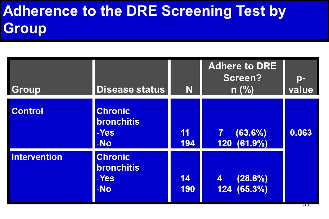 34 Group Disease status N Adhere to DRE Screen.