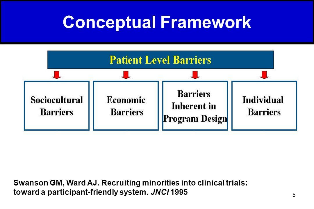 5 Conceptual Framework Swanson GM, Ward AJ.