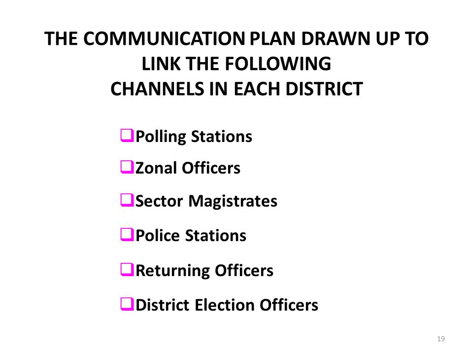 19 THE COMMUNICATION PLAN DRAWN UP TO LINK THE FOLLOWING CHANNELS IN EACH DISTRICT Polling Stations Zonal Officers Sector Magistrates Police Stations Returning Officers District Election Officers