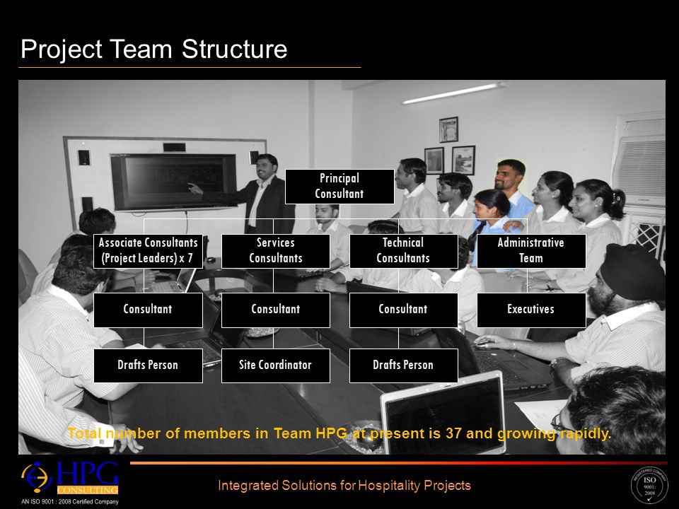 Click to edit Master text styles – Second level Third level – Fourth level » Fifth level Project Team Structure Integrated Solutions for Hospitality P
