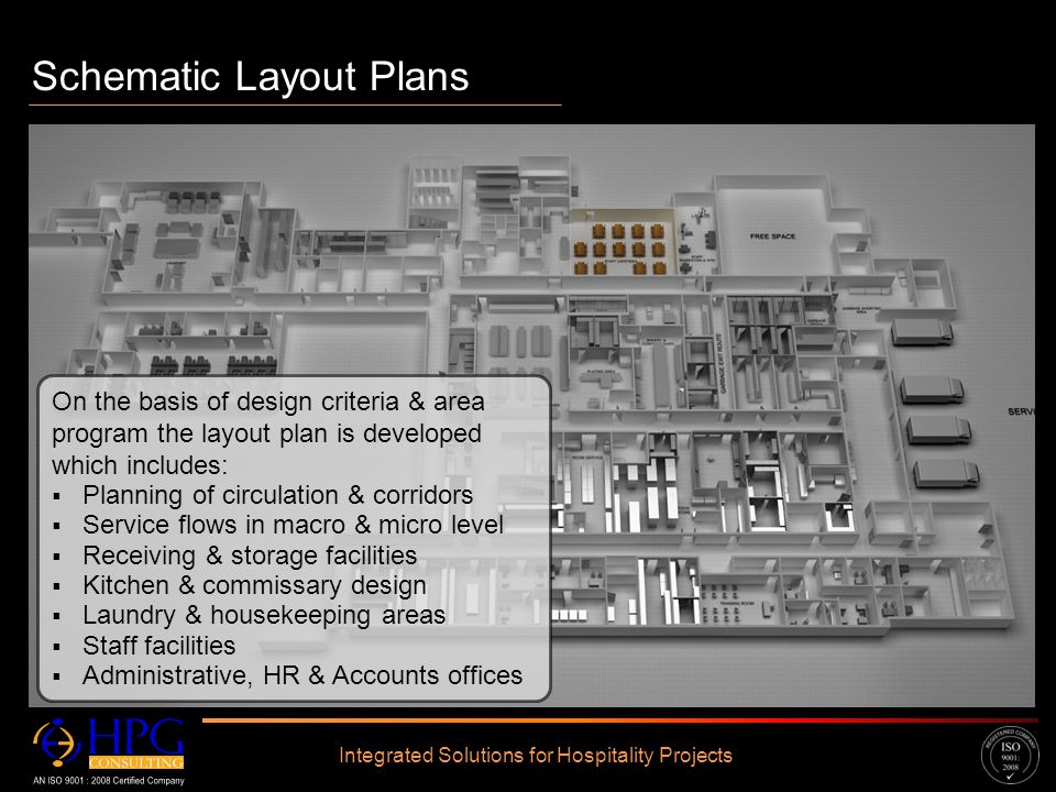 Click to edit Master text styles – Second level Third level – Fourth level » Fifth level 3D Views Integrated Solutions for Hospitality Projects Detailed drawings are prepared with clearly demarcated sections and elevations of the equipment relative to their fitting into or adjacent to furniture, cladding and decoration.