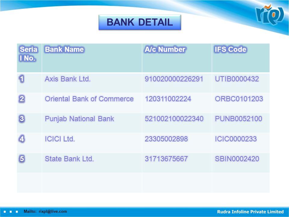 Mailto: rixpl@live.com BANK DETAIL