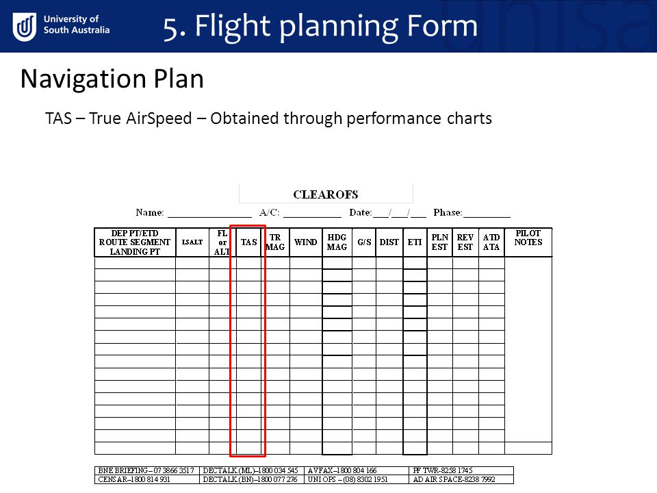 Navigation Plan TAS – True AirSpeed – Obtained through performance charts 5. Flight planning Form