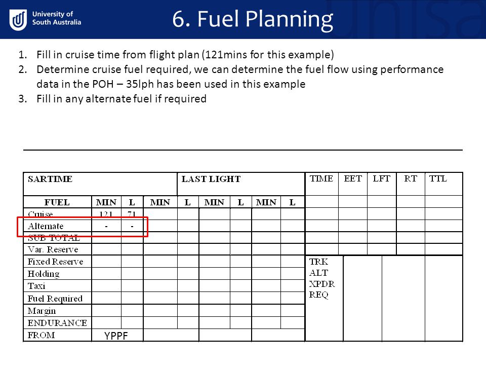 1.Fill in cruise time from flight plan (121mins for this example) 2.Determine cruise fuel required, we can determine the fuel flow using performance d