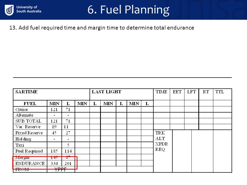 13.Add fuel required time and margin time to determine total endurance YPPF 6. Fuel Planning