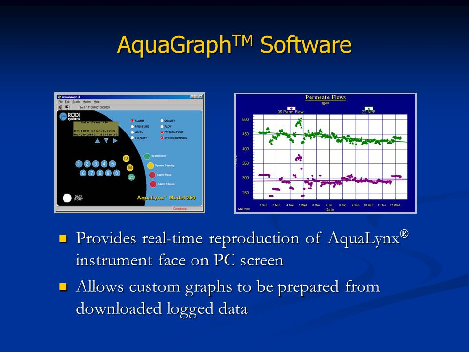 AquaGraph TM Software Provides real-time reproduction of AquaLynx ® instrument face on PC screen Allows custom graphs to be prepared from downloaded l