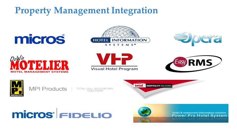 Property Management Integration