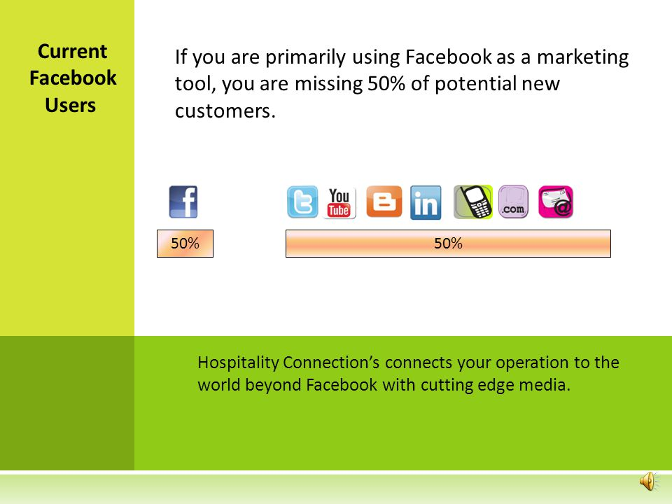 50% If you are primarily using Facebook as a marketing tool, you are missing 50% of potential new customers.