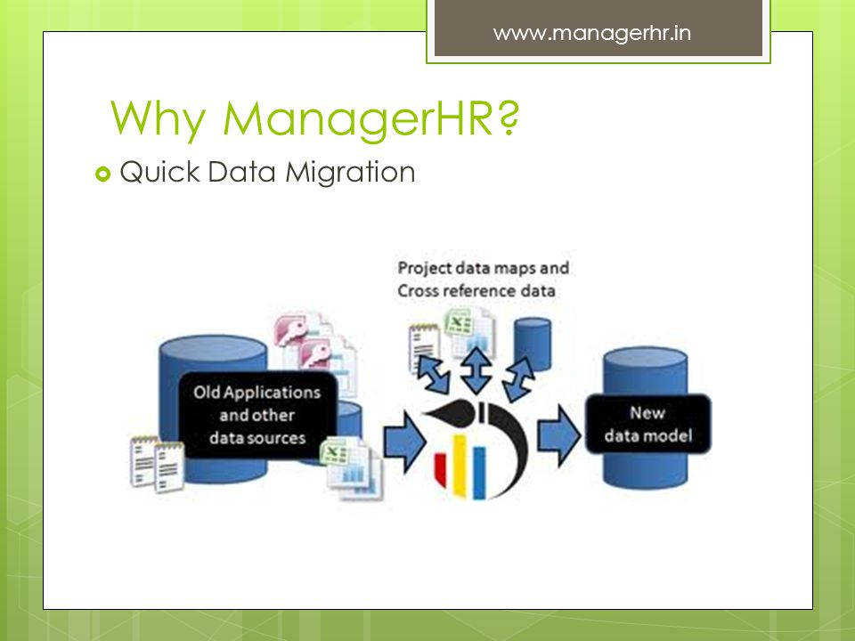 Why ManagerHR? Quick Data Migration www.managerhr.in