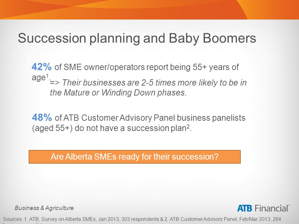 Business & Agriculture Succession planning and Baby Boomers Sources: 1.