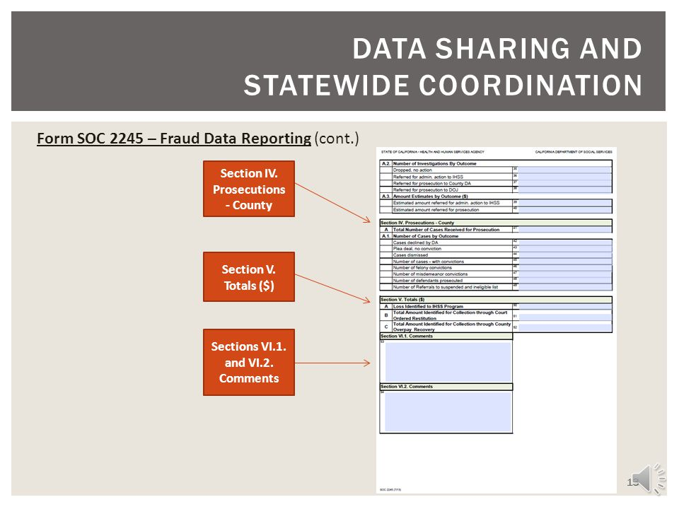12 DATA SHARING AND STATEWIDE COORDINATION Form SOC 2245 – Fraud Data Reporting (cont.) Section I. Fraud Complaints Section II. Early Detection Saving