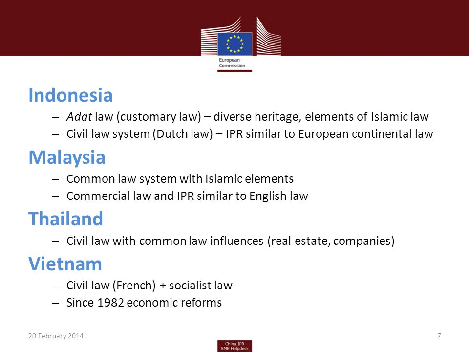Indonesia – Adat law (customary law) – diverse heritage, elements of Islamic law – Civil law system (Dutch law) – IPR similar to European continental