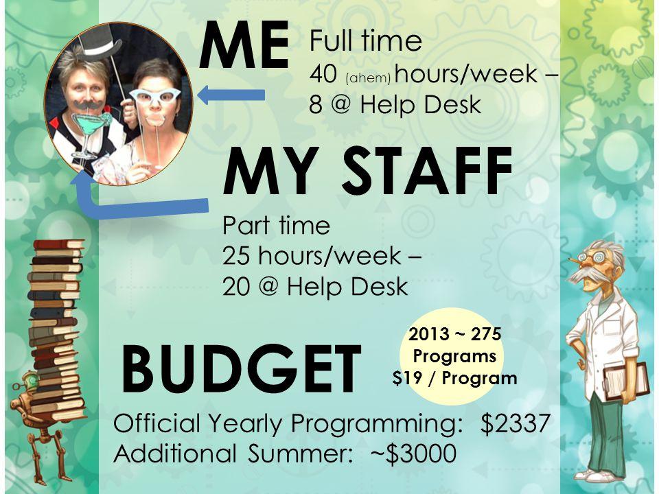ME Full time 40 (ahem) hours/week – 8 @ Help Desk MY STAFF Part time 25 hours/week – 20 @ Help Desk BUDGET Official Yearly Programming: $2337 Addition