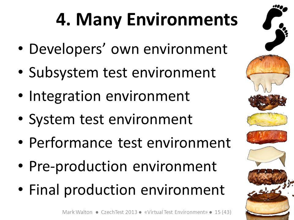 Mark Walton CzechTest 2013 «Virtual Test Environment» 15 (43) Slide 15 (300) 4. Many Environments Developers own environment Subsystem test environmen
