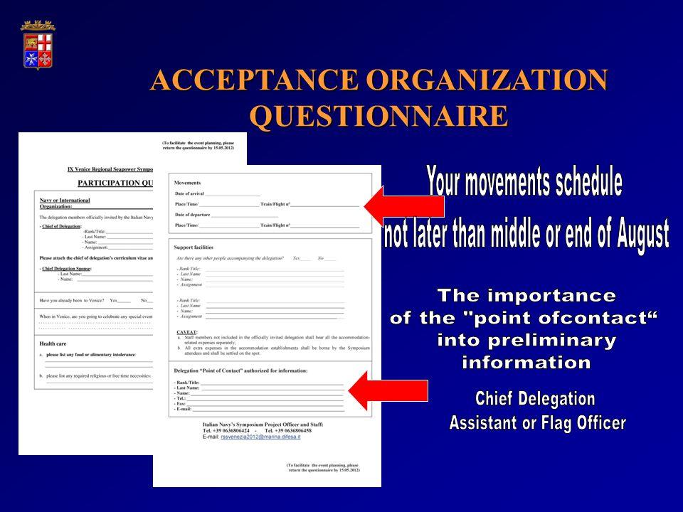 ACCEPTANCE ORGANIZATION QUESTIONNAIRE