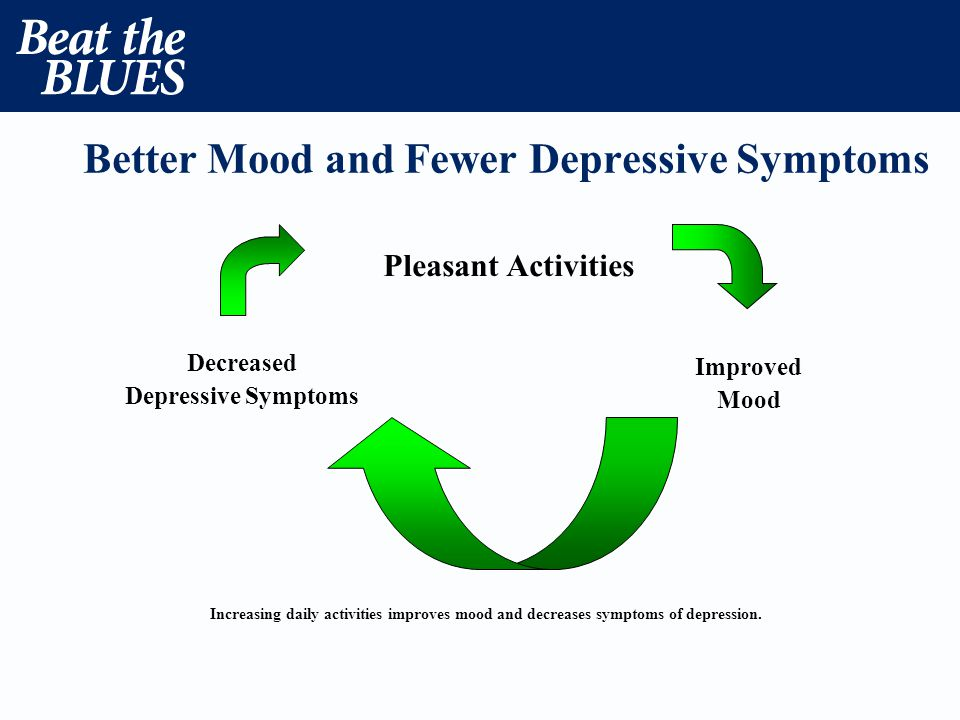 Better Mood and Fewer Depressive Symptoms Pleasant Activities Decreased Depressive Symptoms Increasing daily activities improves mood and decreases symptoms of depression.