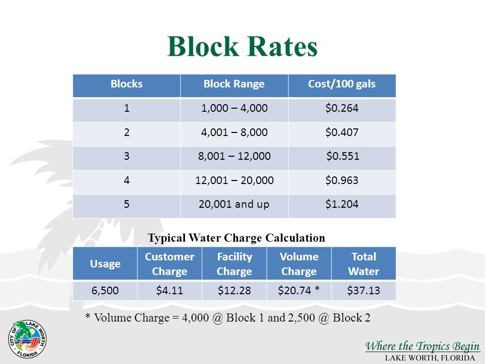 Block Rates BlocksBlock RangeCost/100 gals 11,000 – 4,000$0.264 24,001 – 8,000$0.407 38,001 – 12,000 $0.551 412,001 – 20,000$0.963 520,001 and up$1.204 Usage Customer Charge Facility Charge Volume Charge Total Water 6,500$4.11$12.28$20.74 *$37.13 Typical Water Charge Calculation * Volume Charge = 4,000 @ Block 1 and 2,500 @ Block 2