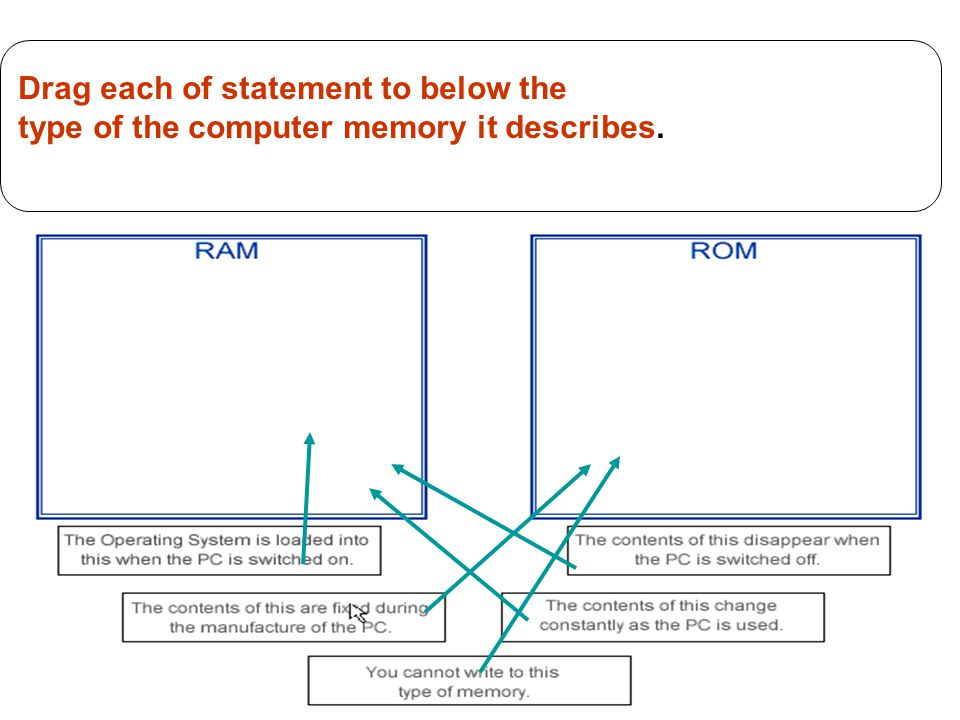 14 Drag each of statement to below the type of the computer memory it describes.