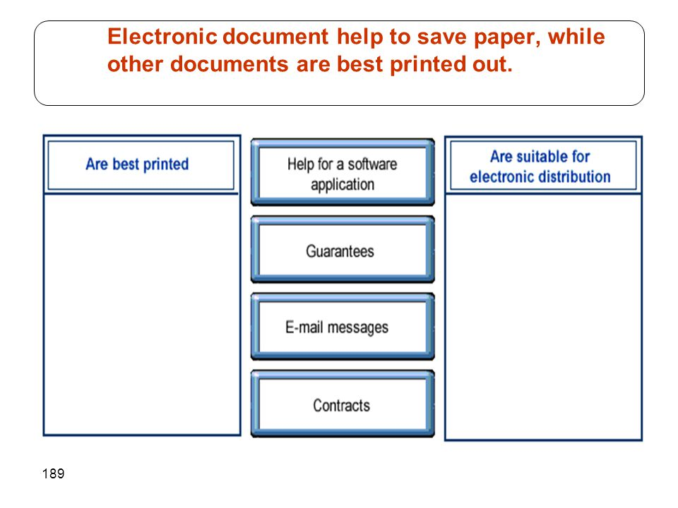 189 Electronic document help to save paper, while other documents are best printed out.