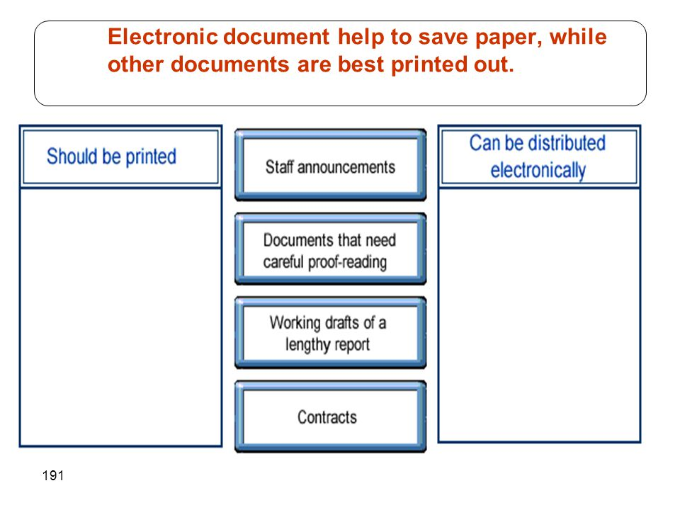 191 Electronic document help to save paper, while other documents are best printed out.