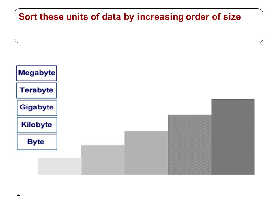21 Sort these units of data by increasing order of size