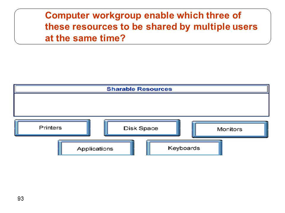 93 Computer workgroup enable which three of these resources to be shared by multiple users at the same time?