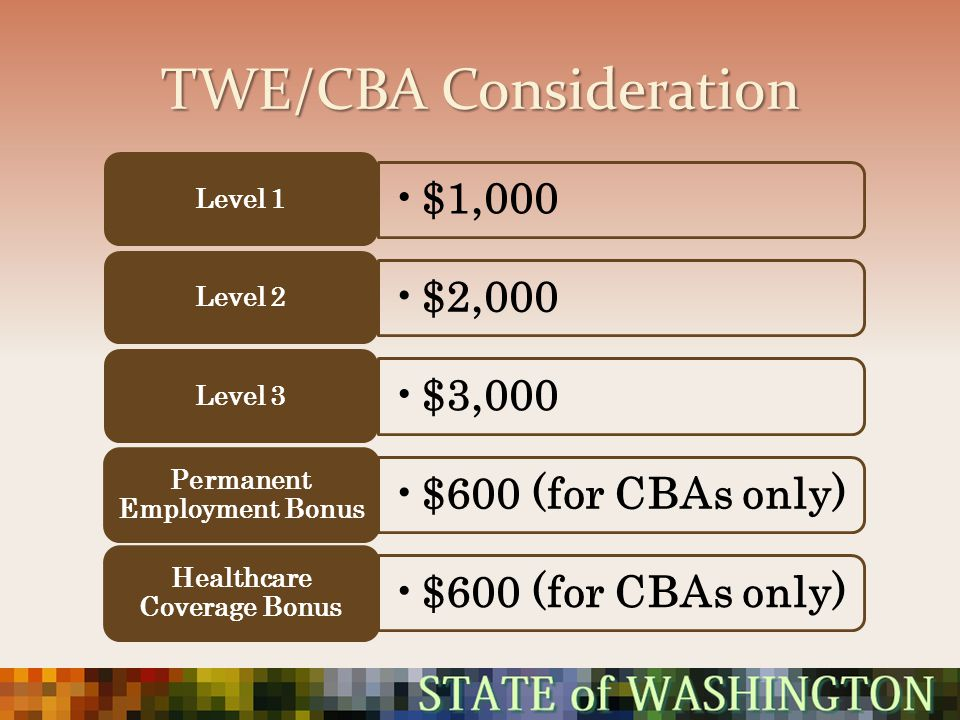 TWE/CBA Consideration $1,000 Level 1 $2,000 Level 2 $3,000 Level 3 $600 (for CBAs only) Permanent Employment Bonus $600 (for CBAs only) Healthcare Cov