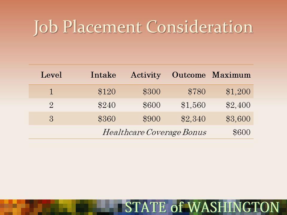 Job Placement Consideration LevelIntakeActivityOutcomeMaximum 1$120$300$780$1,200 2$240$600$1,560$2,400 3$360$900$2,340$3,600 Healthcare Coverage Bonus$600