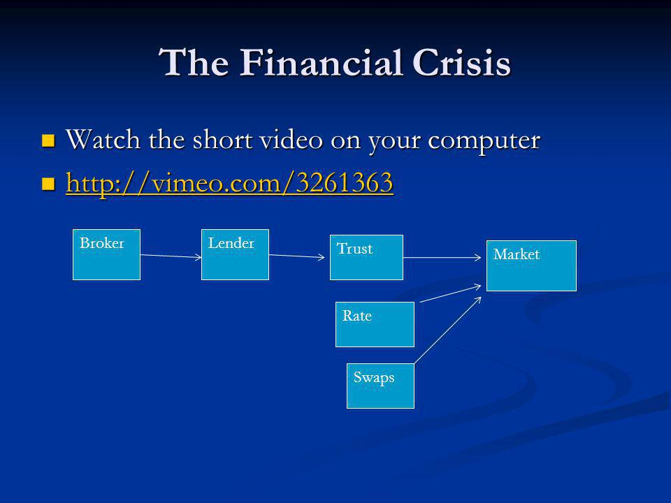 The Financial Crisis Watch the short video on your computer Watch the short video on your computer http://vimeo.com/3261363 http://vimeo.com/3261363 h