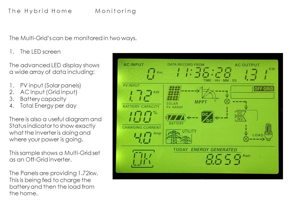 The Hybrid HomeMonitoring The Multi-Grids can be monitored in two ways. 1.The LED screen The advanced LED display shows a wide array of data including