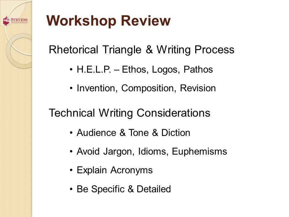 Workshop Review Rhetorical Triangle & Writing Process H.E.L.P. – Ethos, Logos, Pathos Invention, Composition, Revision Technical Writing Consideration