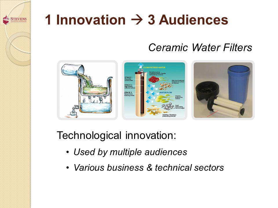 1 Innovation 3 Audiences Ceramic Water Filters Technological innovation: Used by multiple audiences Various business & technical sectors