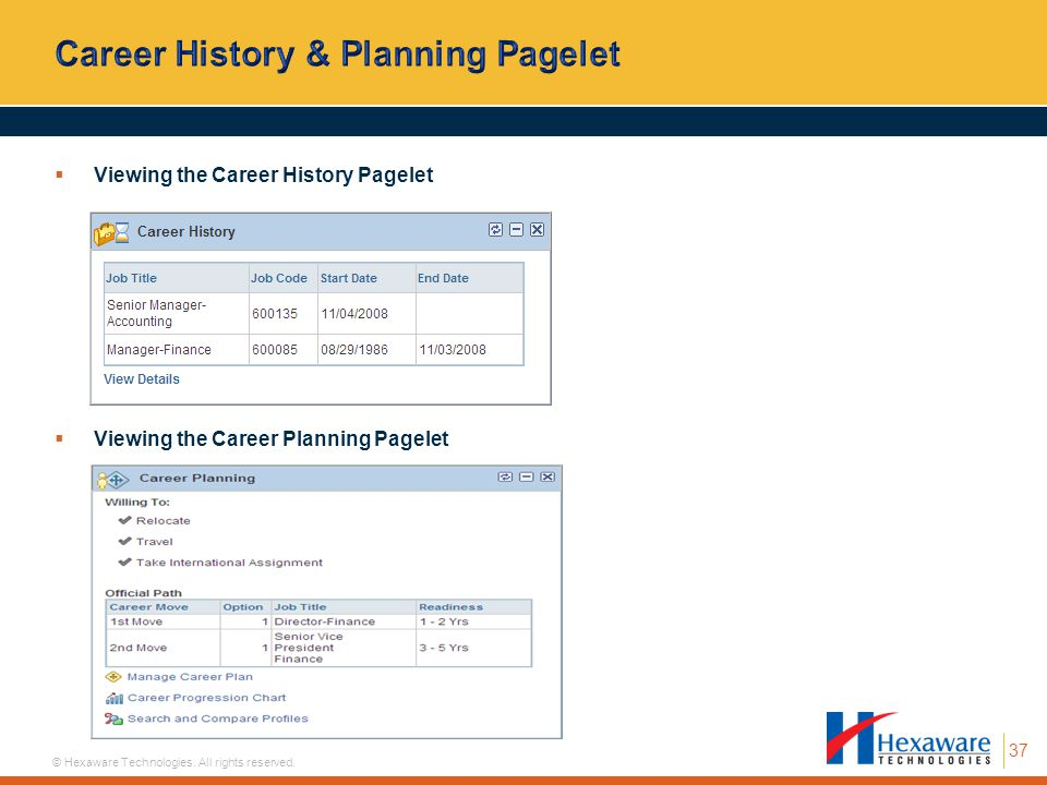 37 © Hexaware Technologies. All rights reserved. Viewing the Career History Pagelet Viewing the Career Planning Pagelet