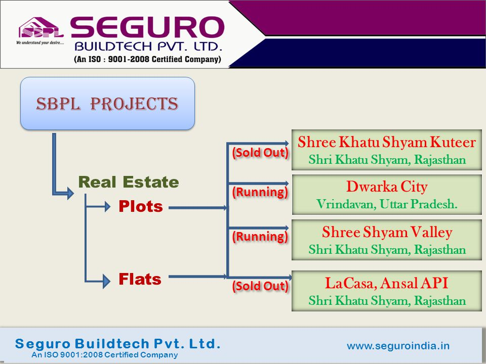 www.seguroindia.in Seguro Buildtech Pvt. Ltd. An ISO 9001:2008 Certified Company Sbpl PROJECTs Real Estate Plots Dwarka City Vrindavan, Uttar Pradesh.