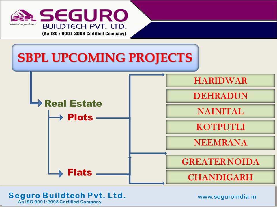 www.seguroindia.in Seguro Buildtech Pvt. Ltd. An ISO 9001:2008 Certified Company SBPL UPCOMING PROJECTS Real Estate Plots DEHRADUN Flats HARIDWAR NAIN
