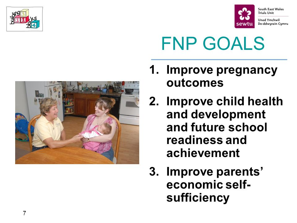 7 FNP GOALS 1.Improve pregnancy outcomes 2.Improve child health and development and future school readiness and achievement 3.Improve parents economic self- sufficiency