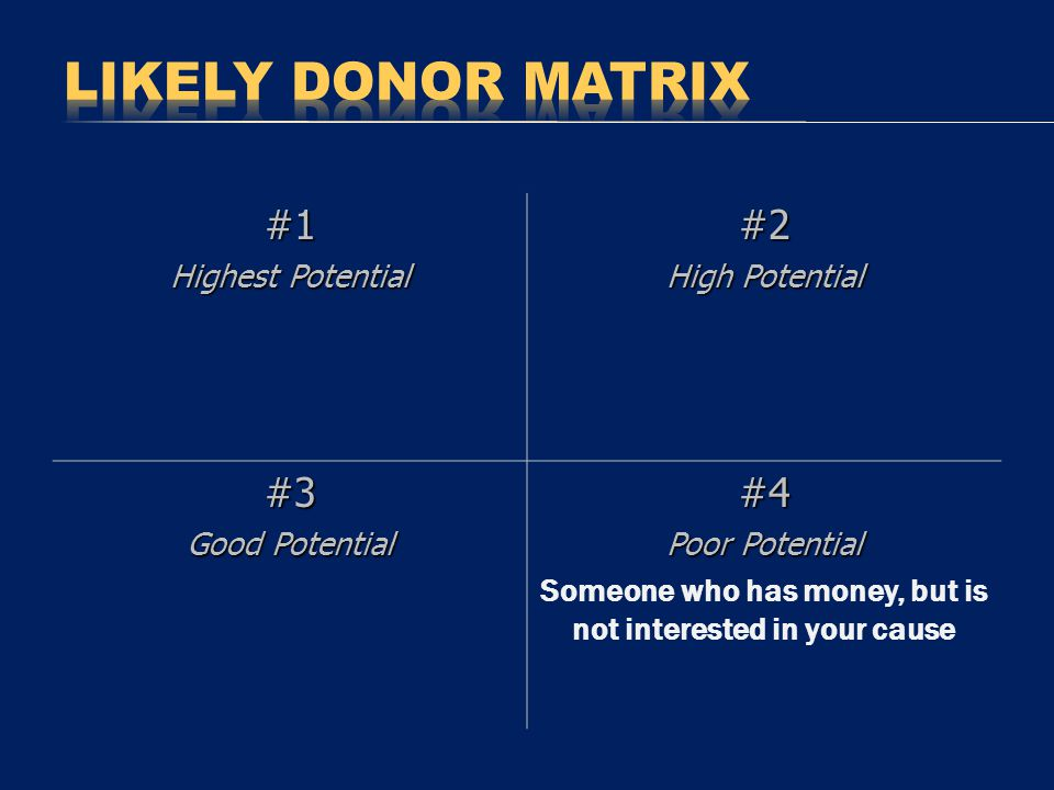 #1 Highest Potential #2 High Potential #3 Good Potential #4 Poor Potential Someone who has money, but is not interested in your cause
