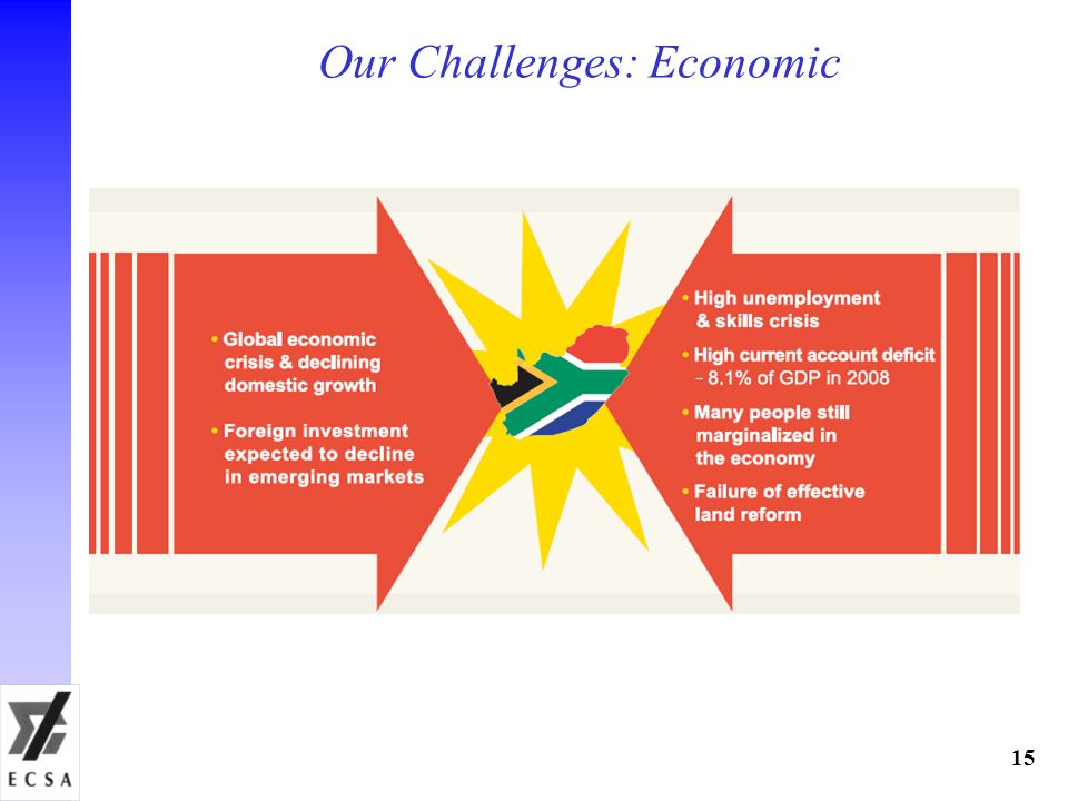 Our Challenges: Economic 15
