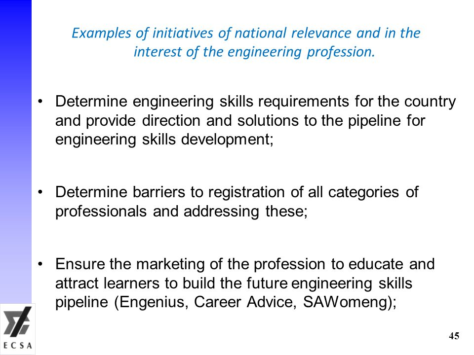 Examples of initiatives of national relevance and in the interest of the engineering profession.