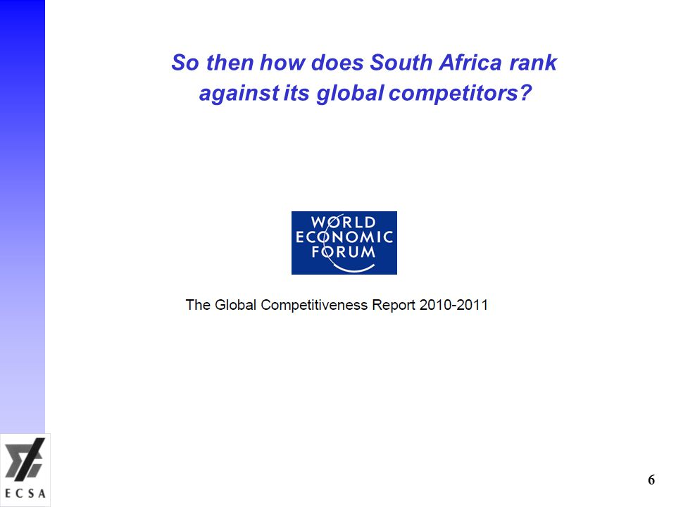 So then how does South Africa rank against its global competitors 6