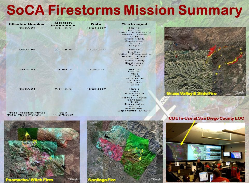 SoCA Firestorms Mission Summary Poomacha / Witch Fires Grass Valley & Slide Fire Santiago Fire CDE In-Use at San Diego County EOC