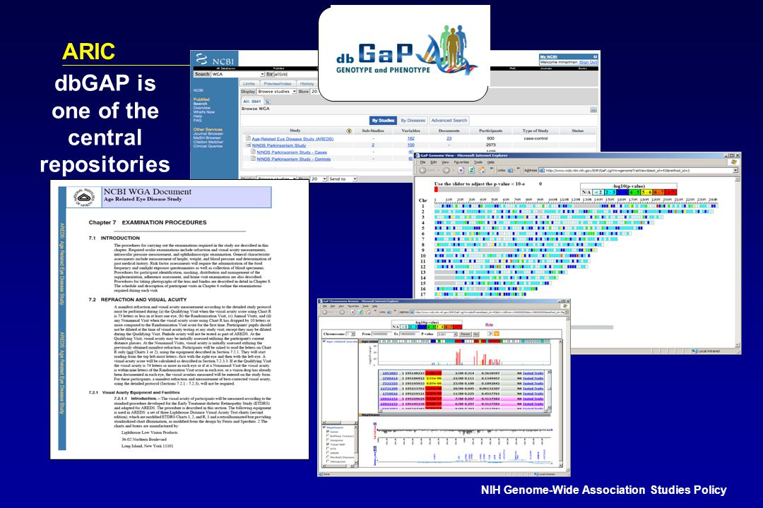 ARIC NIH Genome-Wide Association Studies Policy dbGAP is one of the central repositories