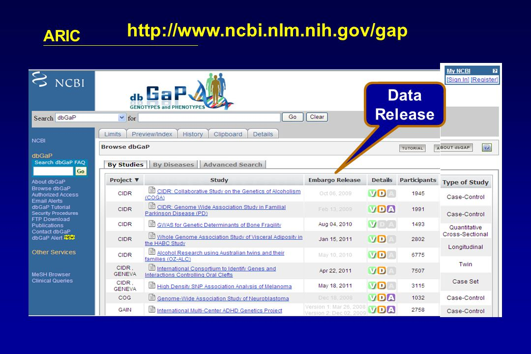 ARIC http://www.ncbi.nlm.nih.gov/gap Data Release