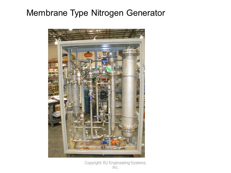 Membrane Type Nitrogen Generator Copyright: RJ Engineering Systems, Inc.
