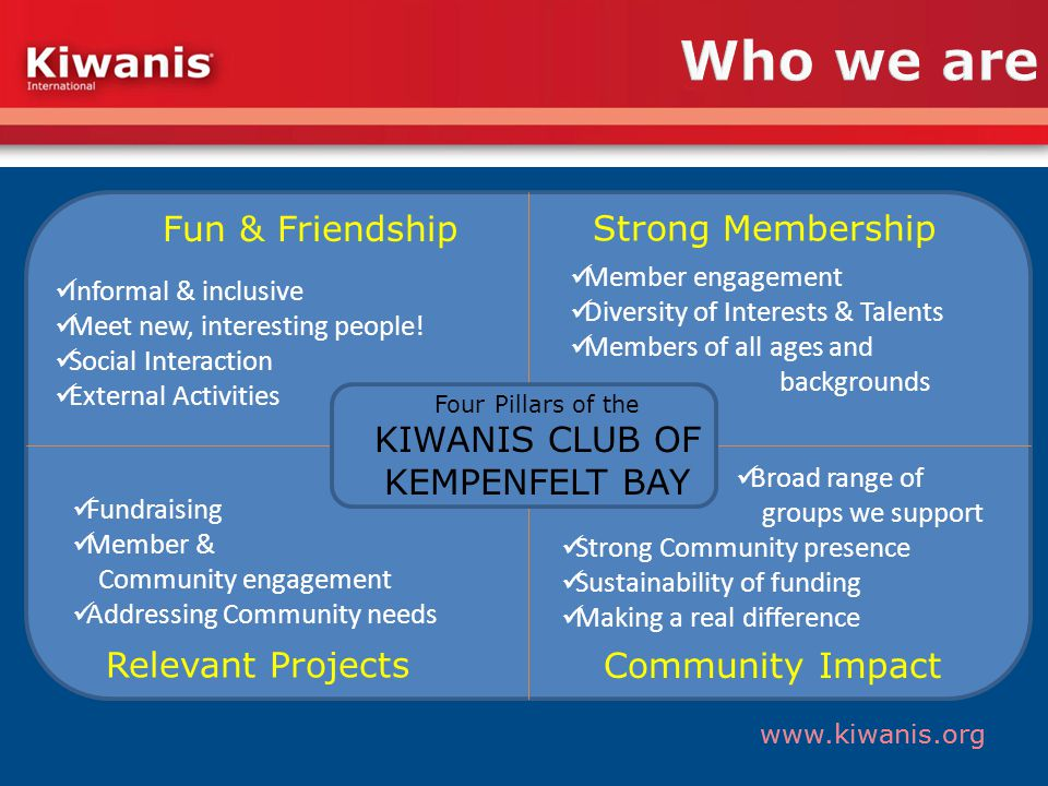 www.kiwanis.org Four Pillars of the KIWANIS CLUB OF KEMPENFELT BAY Fun & Friendship Informal & inclusive Meet new, interesting people.