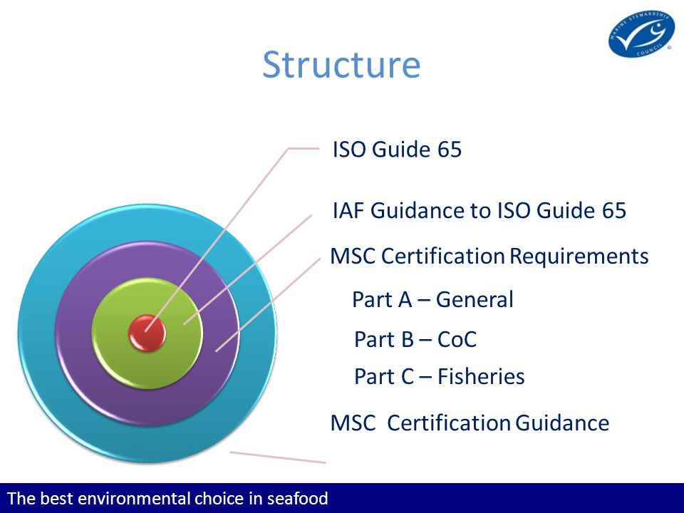 The best environmental choice in seafood Structure ISO Guide 65 IAF Guidance to ISO Guide 65 MSC Certification Requirements Part A – General Part B –