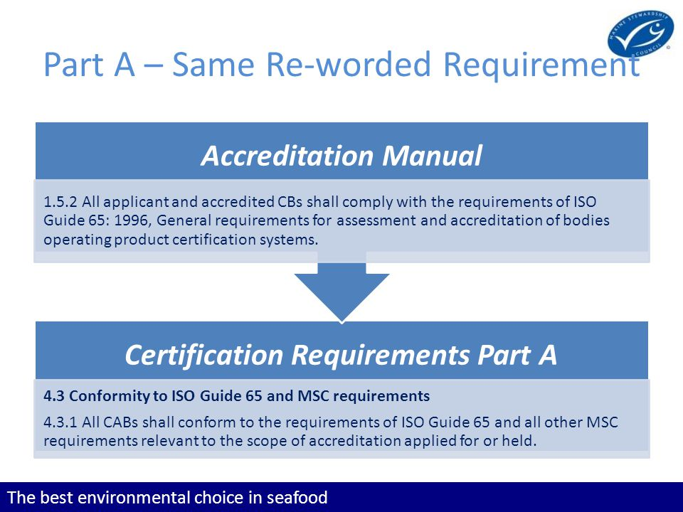 The best environmental choice in seafood Part A – Same Re-worded Requirement Certification Requirements Part A 4.3 Conformity to ISO Guide 65 and MSC requirements 4.3.1 All CABs shall conform to the requirements of ISO Guide 65 and all other MSC requirements relevant to the scope of accreditation applied for or held.