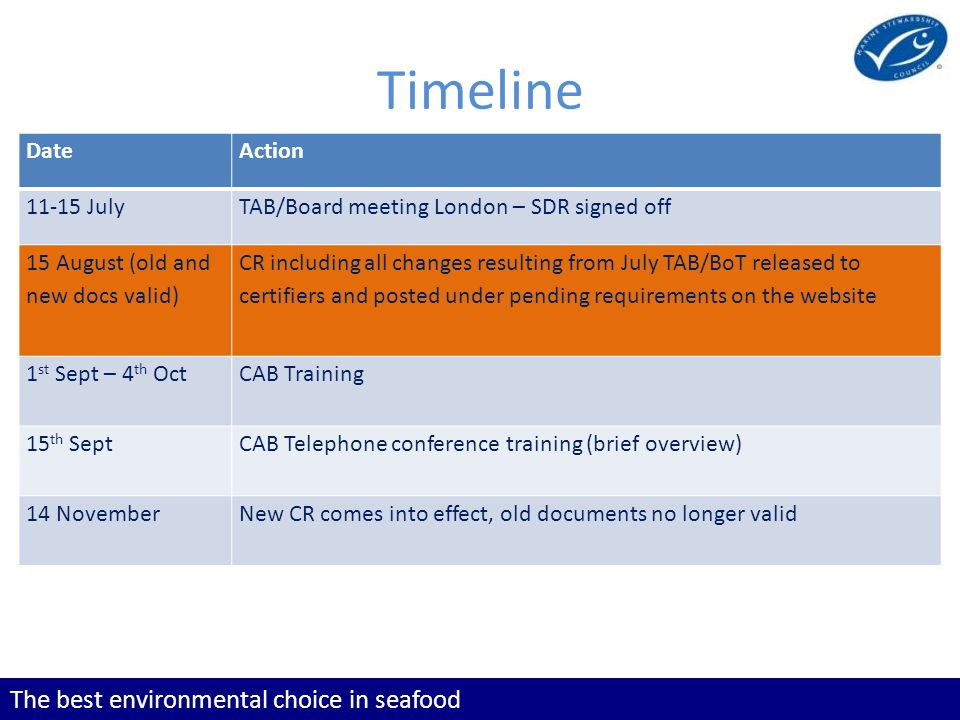 The best environmental choice in seafood Timeline DateAction 11-15 JulyTAB/Board meeting London – SDR signed off 15 August (old and new docs valid) CR